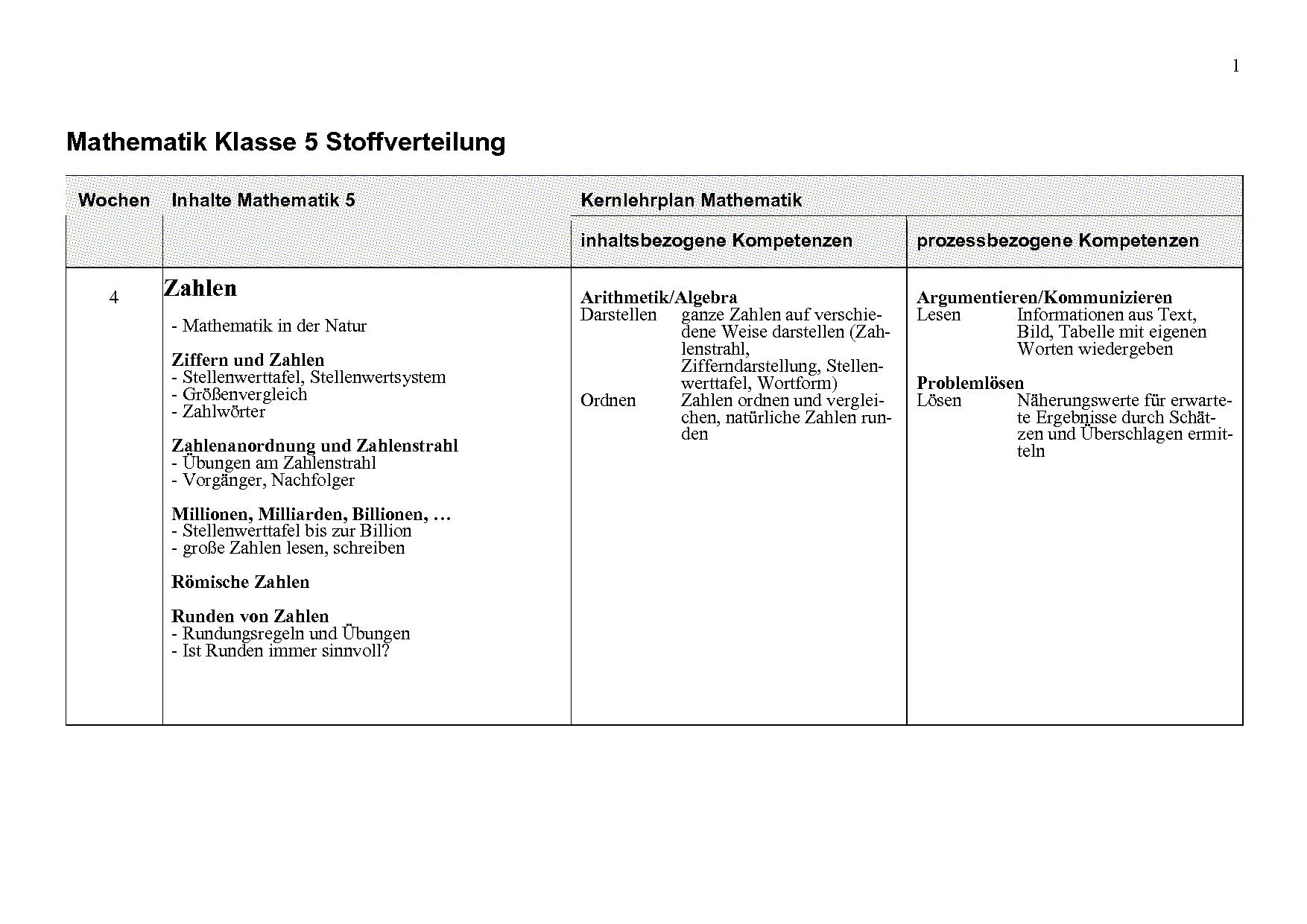 Fantastisch Schreiben Von Zahlen In Worten Einer Tabelle Klasse 5 ...