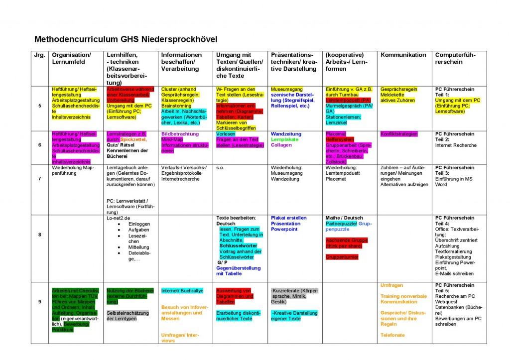 Methodencurriculum noch brandneuer-001