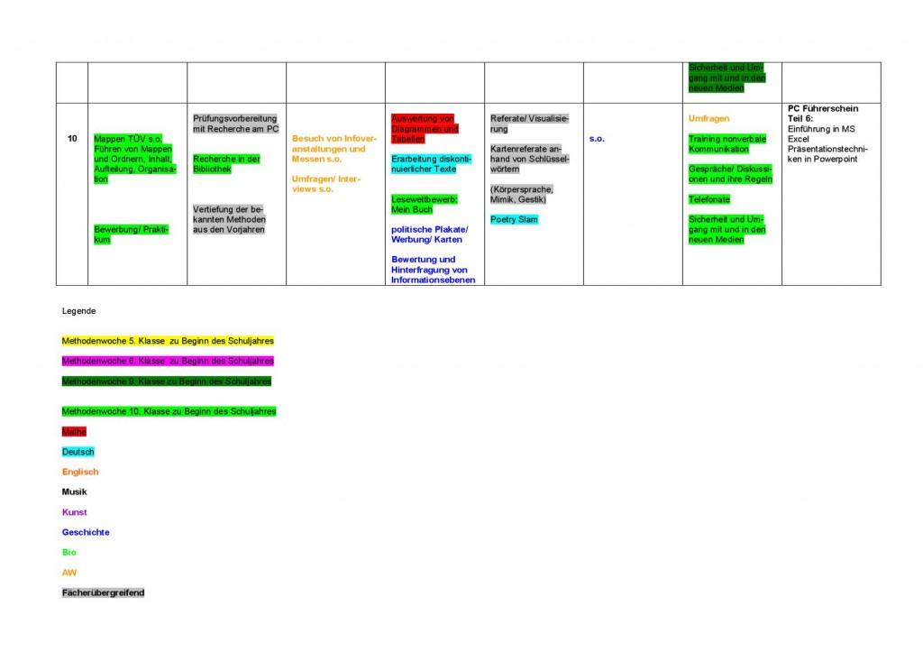 Methodencurriculum noch brandneuer-002